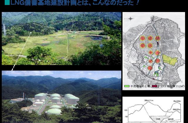 (開発計画のイメージ図)